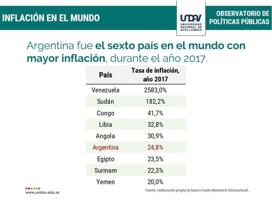 Macri  Argentina devaluación