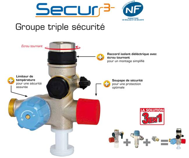 Secur It Group