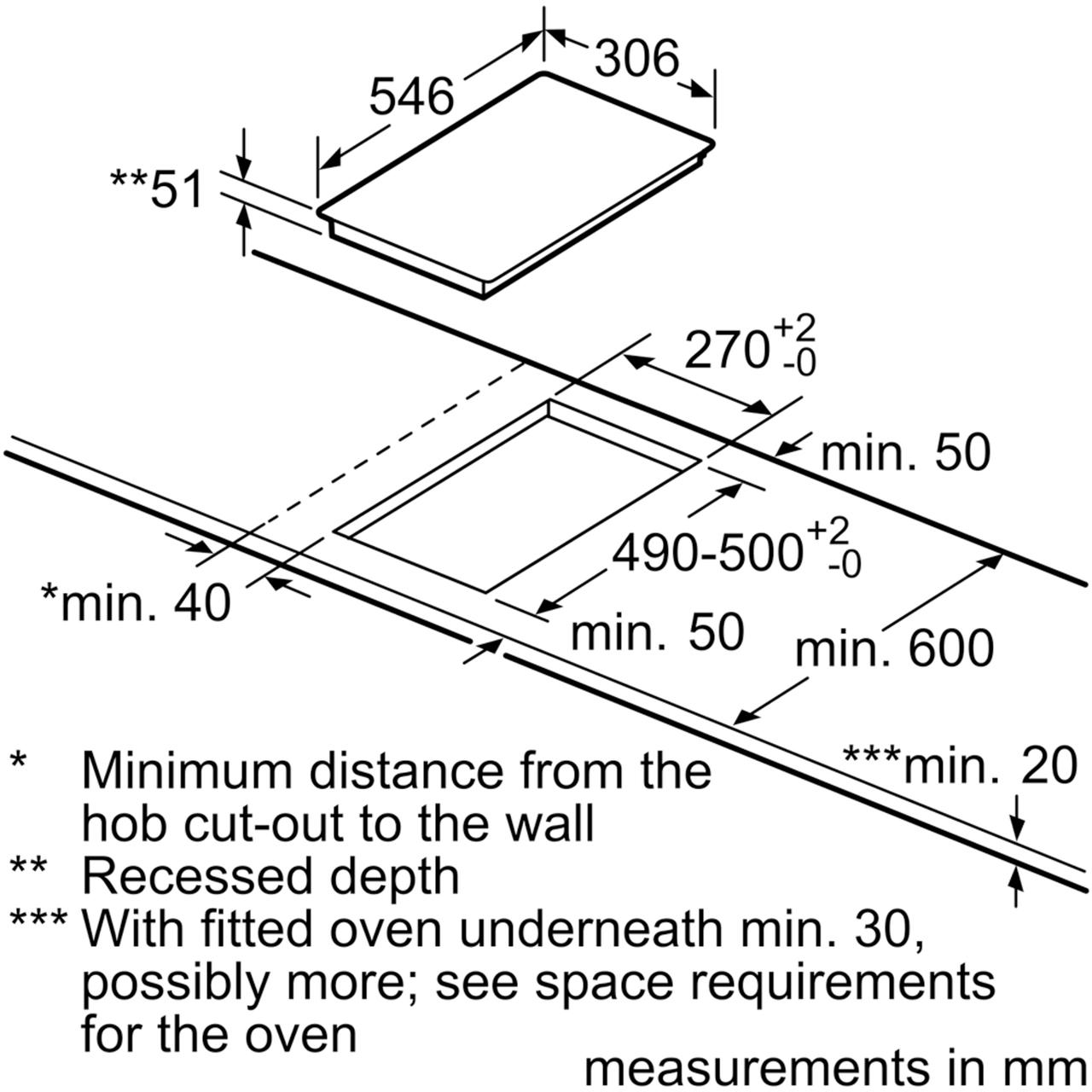 Neff Hob Wiring Diagram