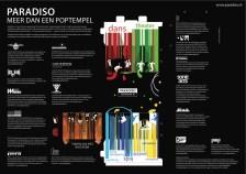 Paradiso Bouwplaat 2 (ii-graphics.nl)