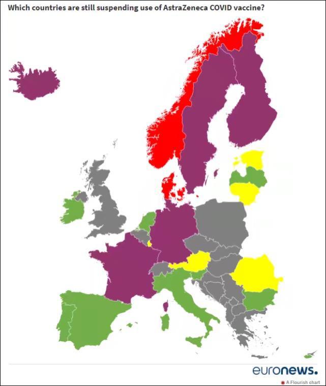 欧洲国家已暂停或限制对阿斯利康的疫苗接种。 红色:完全停用(丹麦和挪威); 紫罗兰色:限制接种; 黄色:特定批次的悬浮液; 绿色:暂停后恢复; 灰色:正常疫苗接种。 图片来自Euronews(4月初)