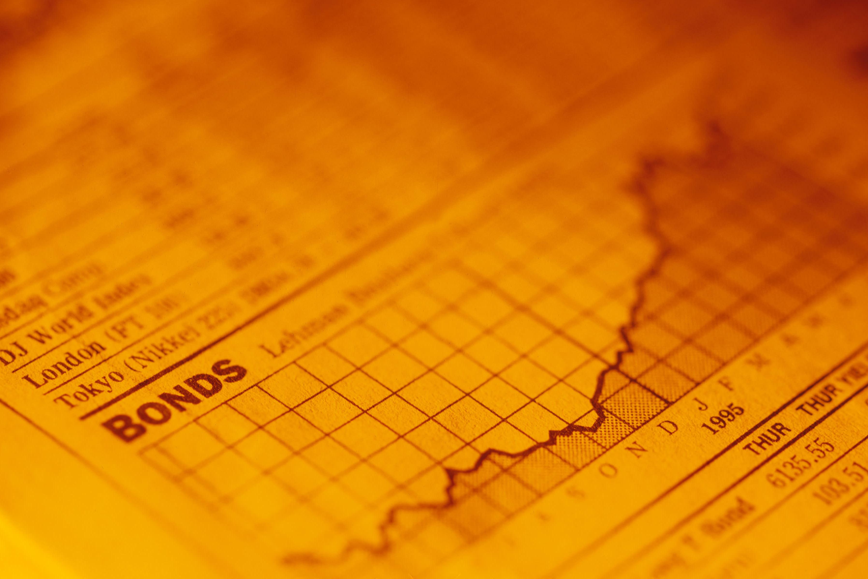 Types Securities Banking