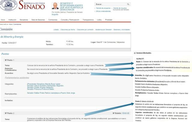 Comparación entre el sitio web de la Comisión de Minería del Senado y un extracto de uno de los cuatro informes de Beltrán Asociados Spa.