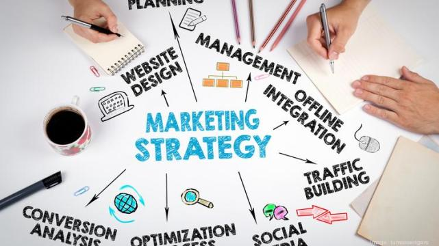 How to decide which marketing strategies you should drop - The Business  Journals