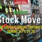 Largest stock market losses and gains for South Florida public companies Sept. 24-28