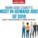 The most in-demand jobs of 2018 in Miami-Dade (Slideshow)