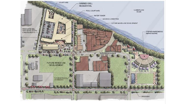 This aerial rendering depicts the development TriBridge Residential is pursuing at the former Hammer Mill factory (seen at left), in Germantown. Since the image is dated Sept. 18, this version of the site plan may have changed. The separate property at right is part of the massive former Neuhoff meat-packing plant, which also is a target for eventual redevelopment.