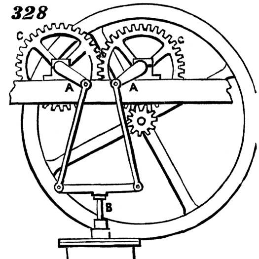 507 Mechanical Movements, with animations