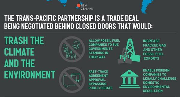 How The Tpp Will Gut Environmental Protection Boing Boing