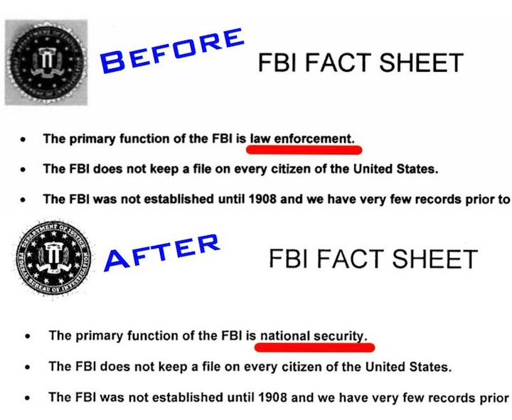 FBI no longer primarily a crime-fighting agency