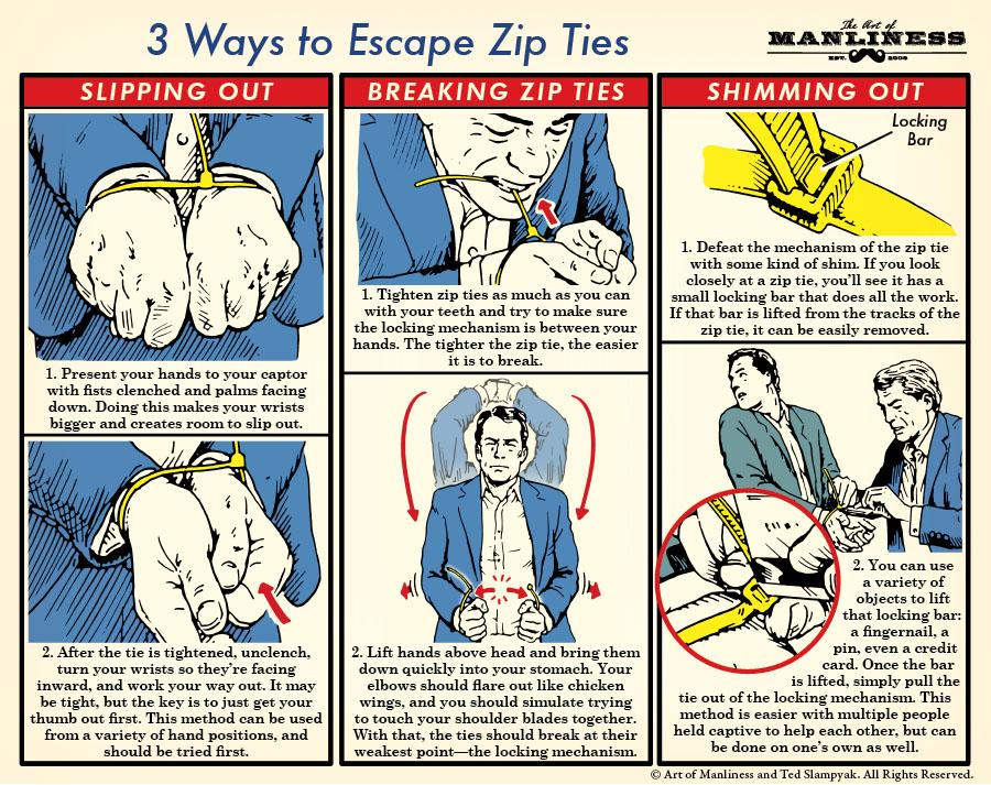 3 zip ties