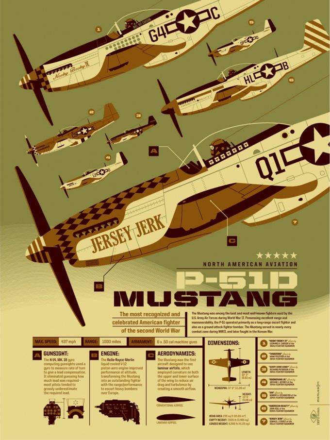 infographics_P-51mustang_dev1