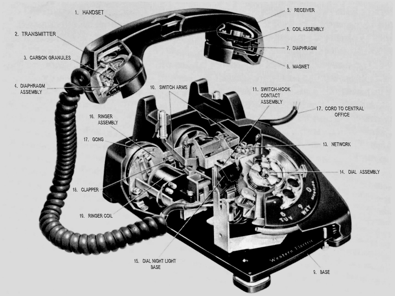old telephone schematics western electric products telephones rotary wall  phone wiring hd image of old telephone