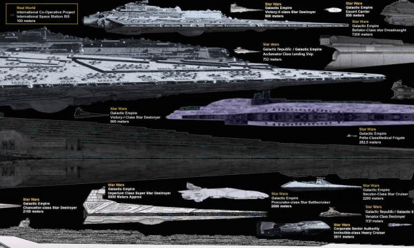 starship size comparison chart boing boing