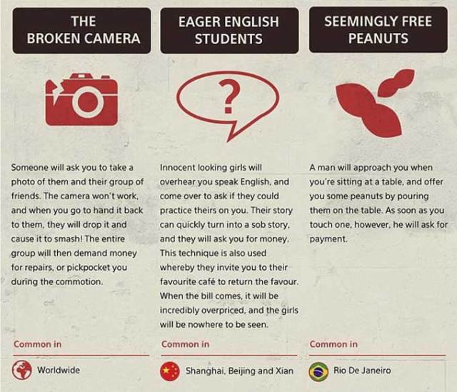 40 common tourist scams to look out for