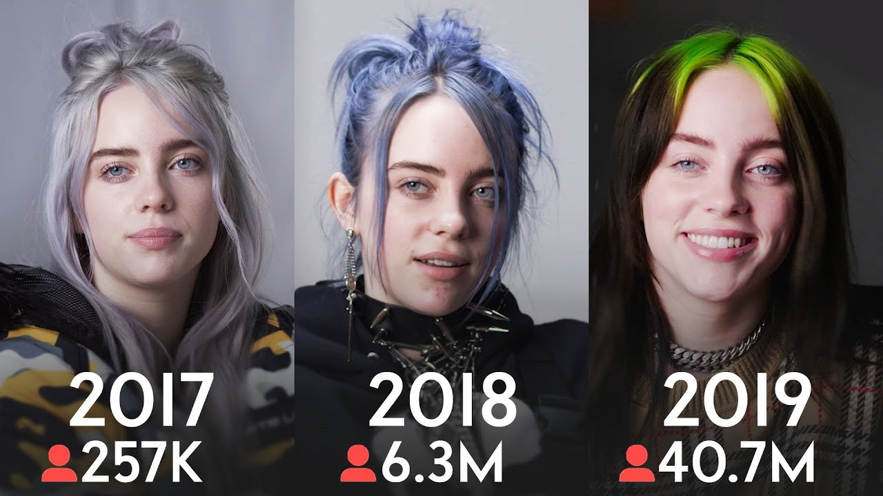 Unhappy Billie Eilish Imgflip