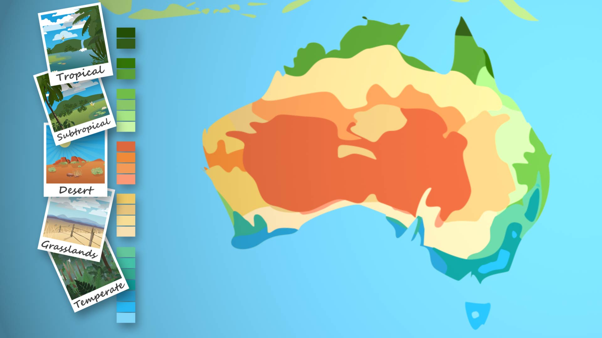 Why Do We Have Different Climates Across Australia