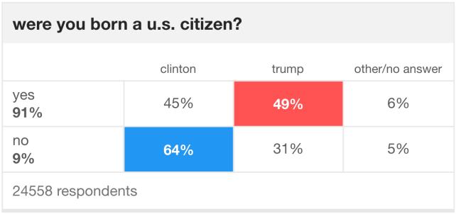 , Dick Durbin Boasts 'Demographics of America' Making GOP Less Electable, Nzuchi Times Breitbart