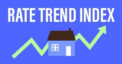 Mortgage rates trends
