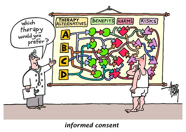 Image result for informed consent