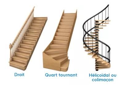 castorama escalier quart tournant