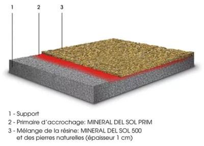 kit express moquette de pierre 1m creme