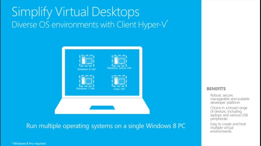 Hyper-V On Windows 8 - Why?