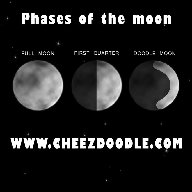 Phases of the doodle moon