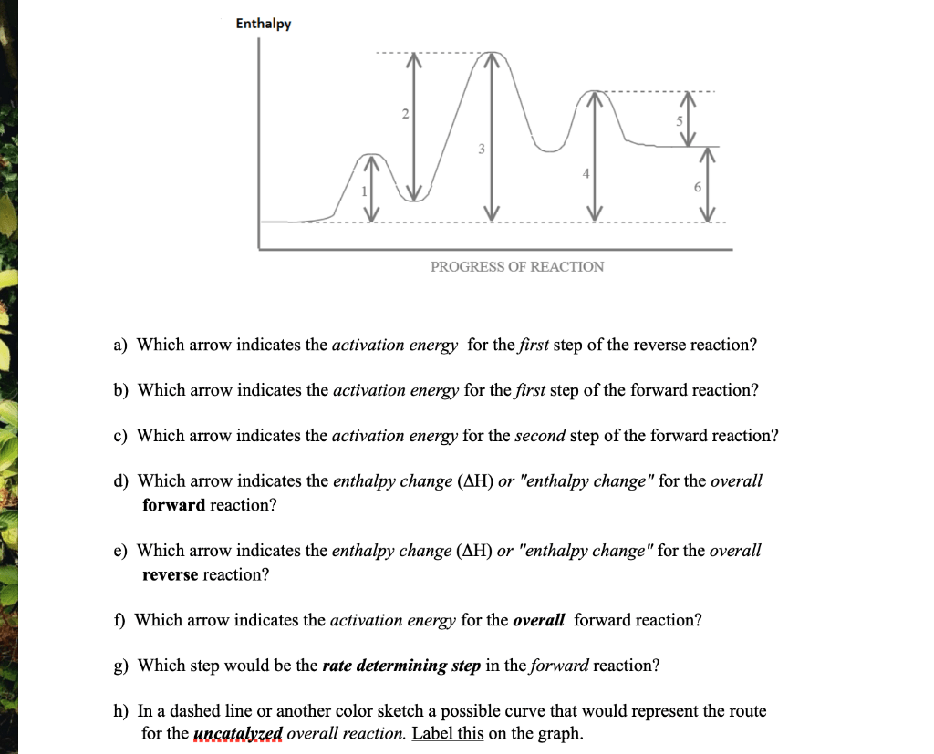 Solved Enthalpy Progress Of Reaction Which Arrow Indica