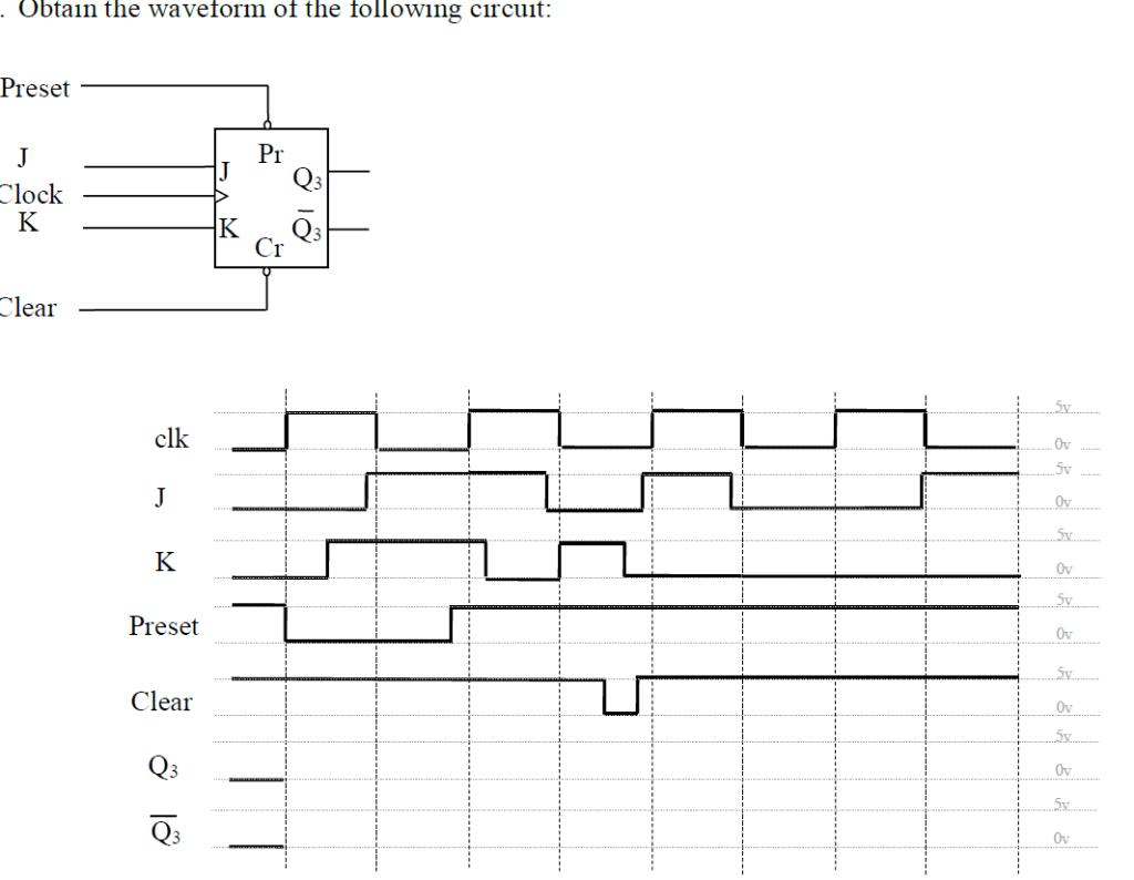J K Flip Flop Logic Diagram
