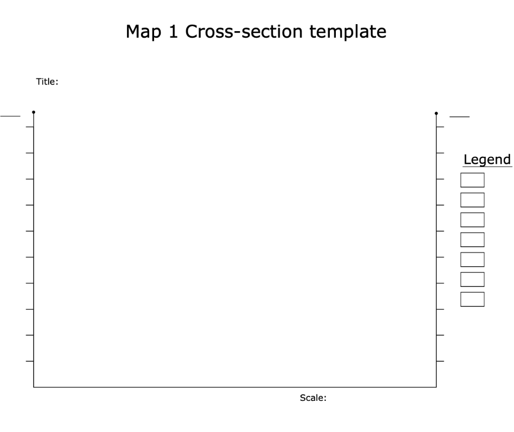 Solved Map 1 Cross Section Template Title Legend Scale