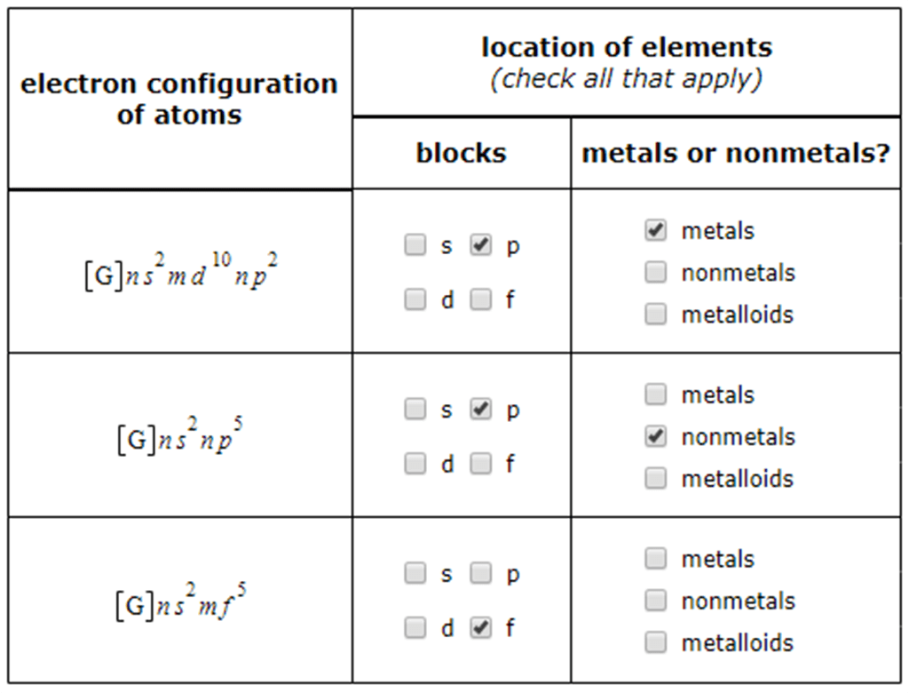 Periodic Table Metals Nonmetals Metalloids Quiz