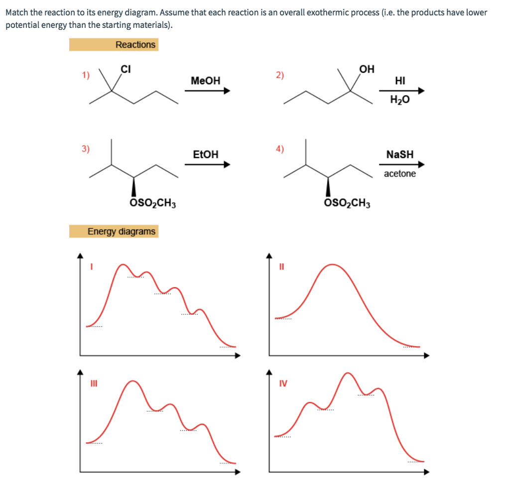 Solved Match The Reaction To Its Energy Diagram Assume T