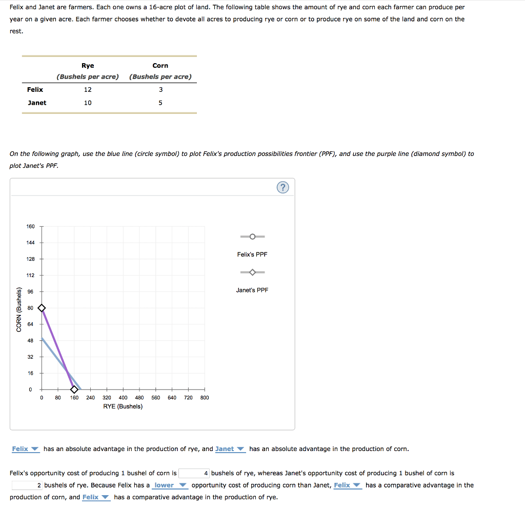 Solved Need To Verify My Answers To This Problem Please