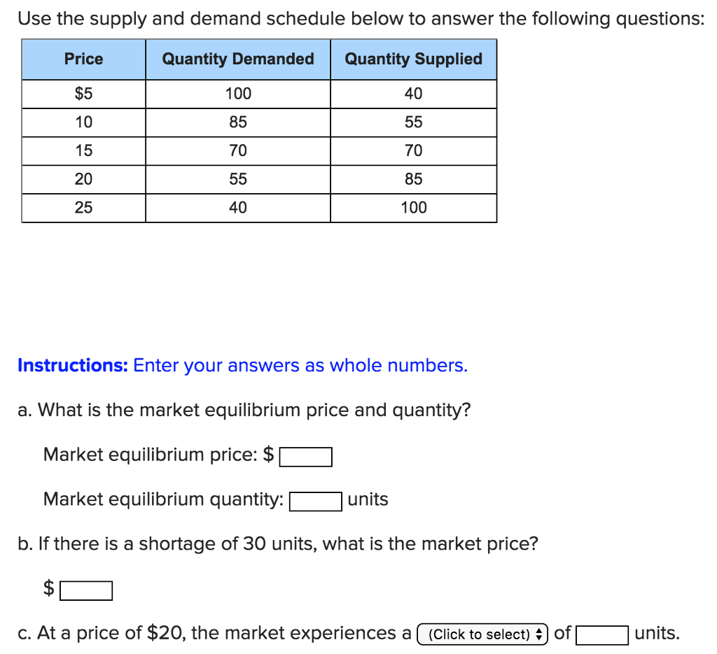 Solved Use The Supply And Demand Schedule Below To Answer