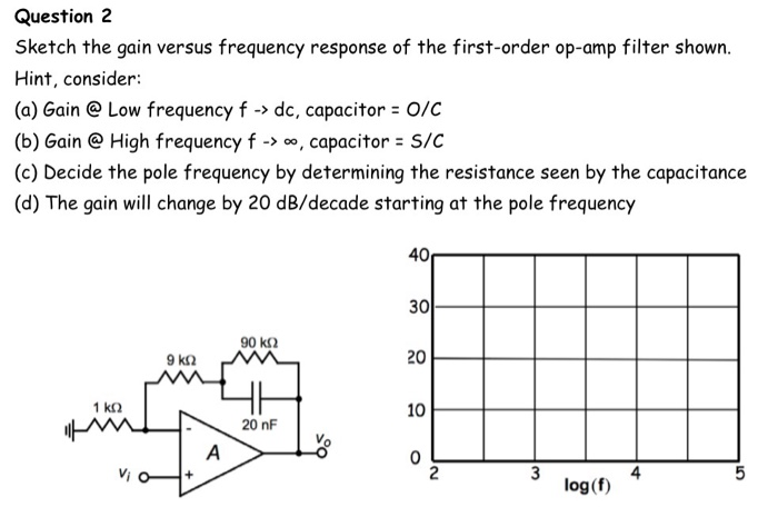 Solved: Question 2 Sketch The Gain Versus Frequency Respon