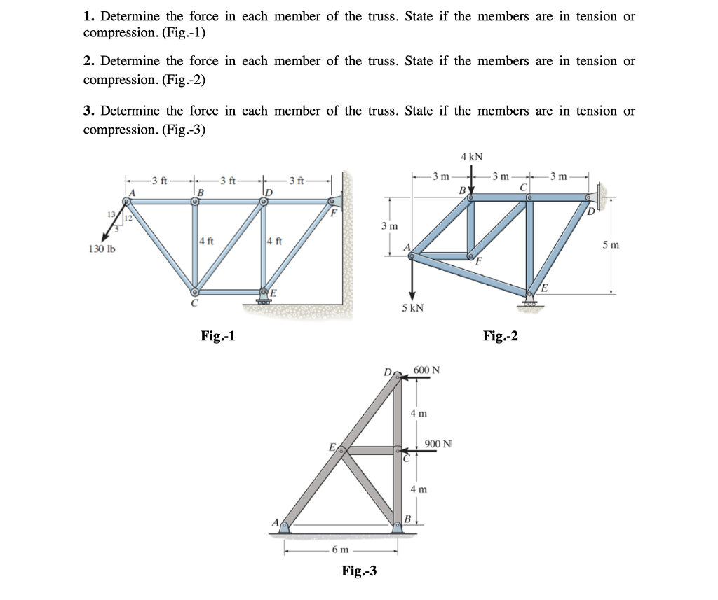Solved 1 Determine The Force In Each Member Of The Truss