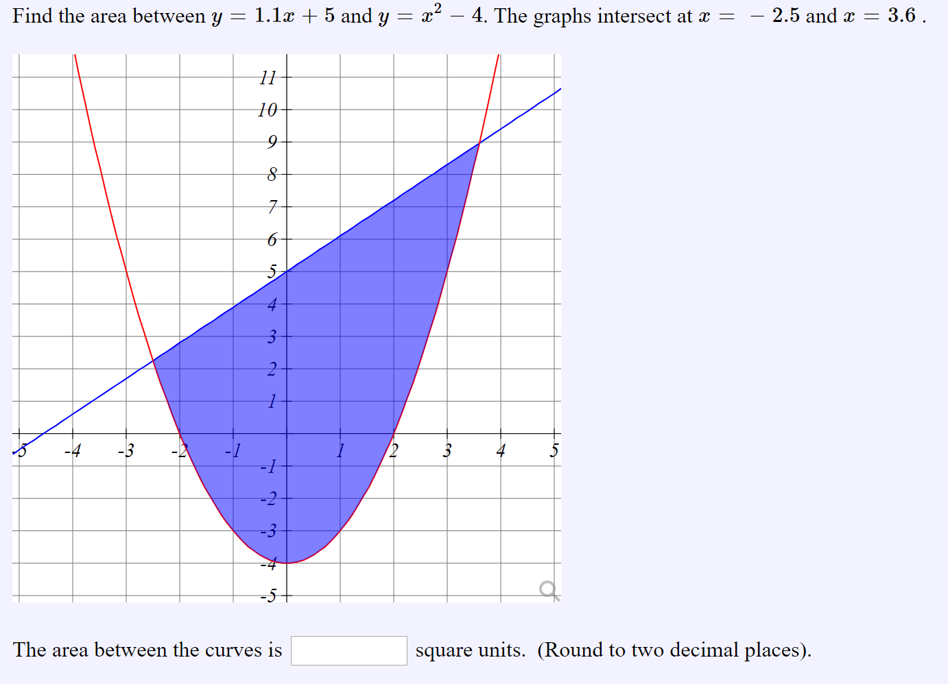 Solved Find The Area Between Y 1 1x 5 And Y X2 4