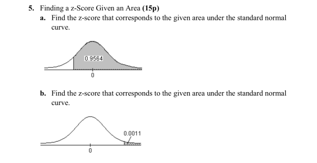 Solved 26. Finding a z-Score Given an Area (126p) a. Find the