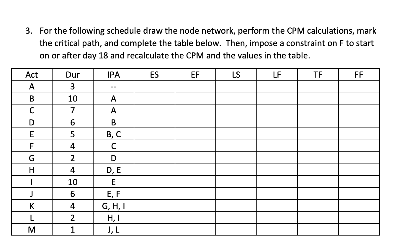 Solved 3 For The Following Schedule Draw The Node Networ