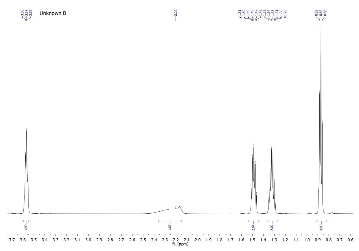 Solved Worksheet 1 H Nmr Spectroscopy Reading Vollhard