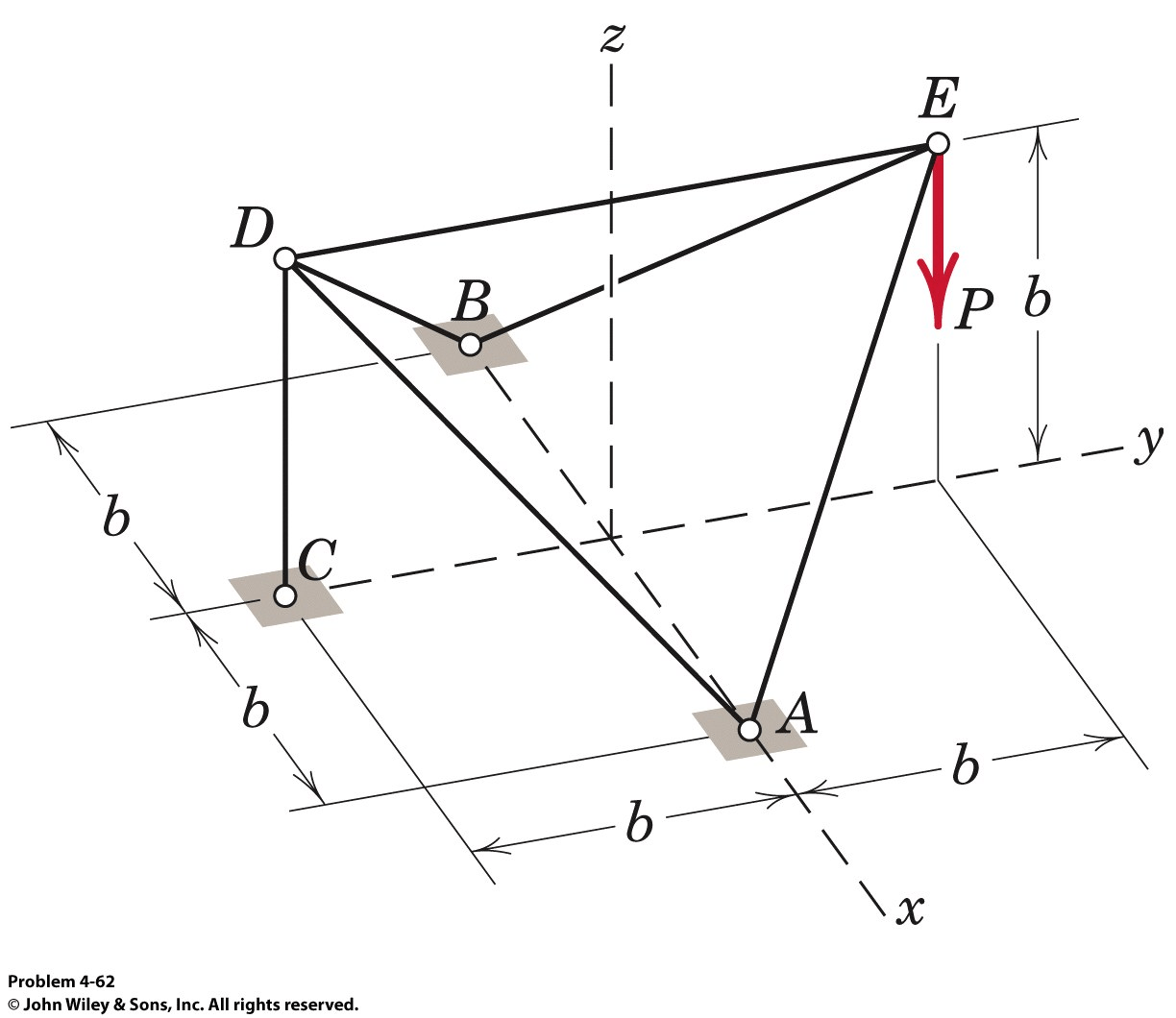 The Space Truss In The Form Of A Tetrahedron Is