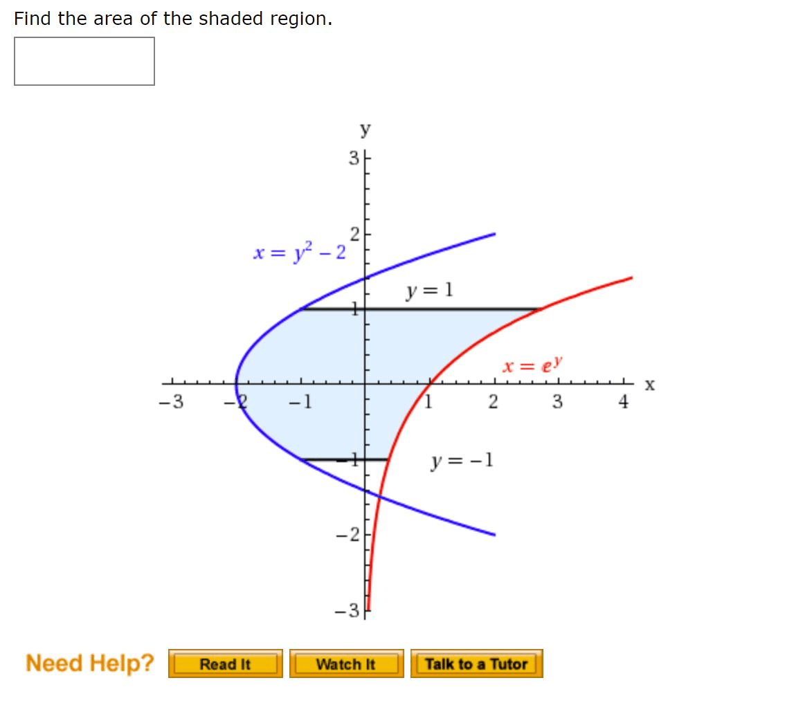 Solved Find The Area Of The Shaded Region Y X 1 X 1 1