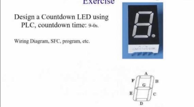 design a countdown led using plc countdown time