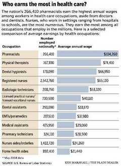 heatlh-care-earnings-nursing-jobs.jpg
