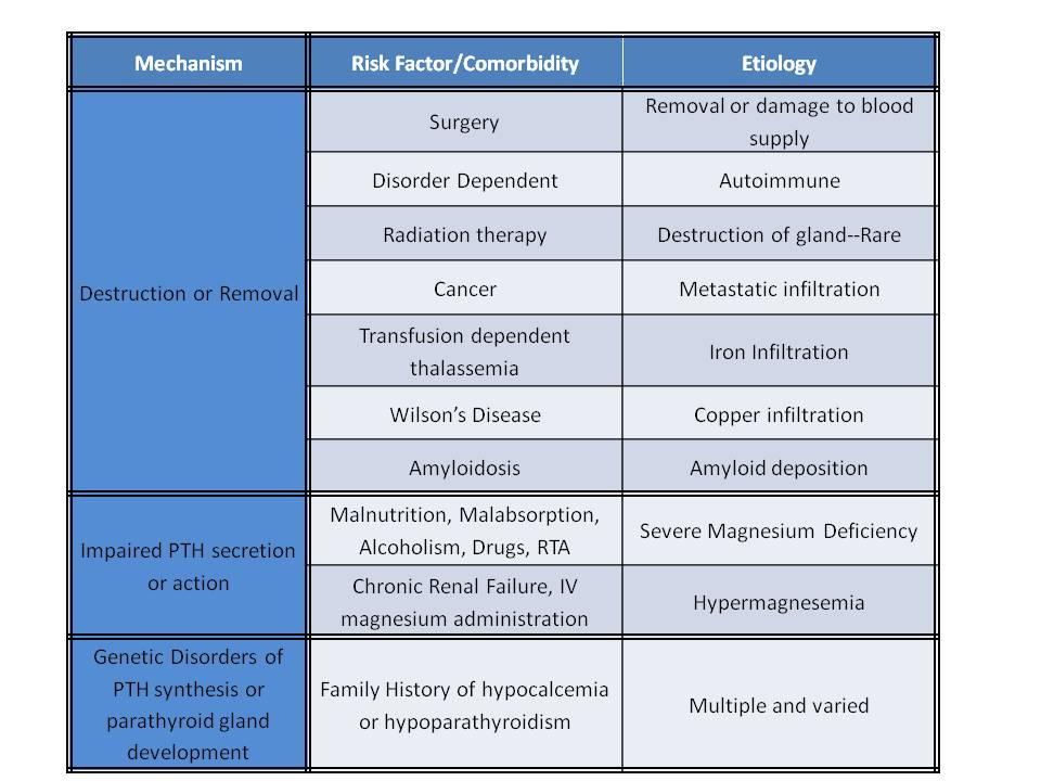 Albright Hereditary Osteodystrophy Syndrome