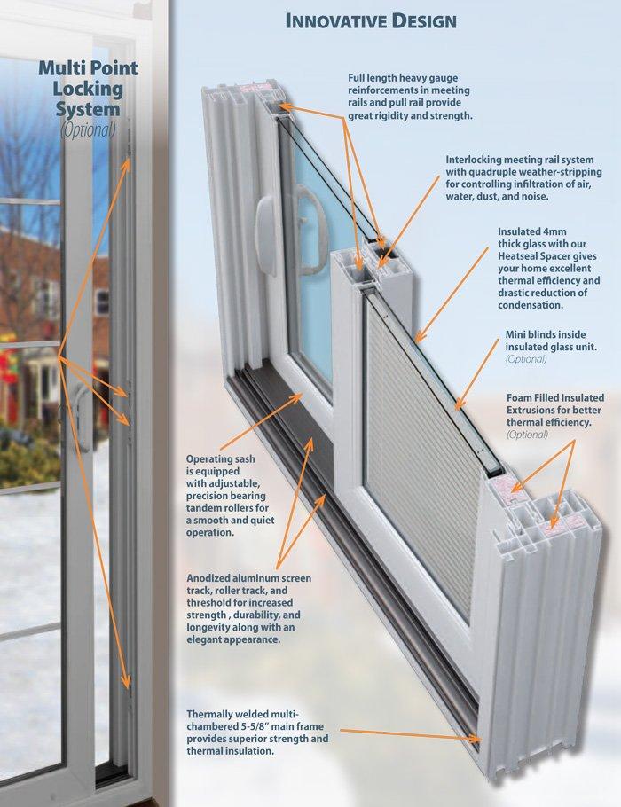 sliding patio doors installation