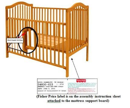 This Recall Includes Stork Craft Cribs With Manufacturing And Distribution Dates Between January 1993 October 2009 Also