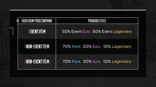 Apex Legends Fight or Fright Event 2