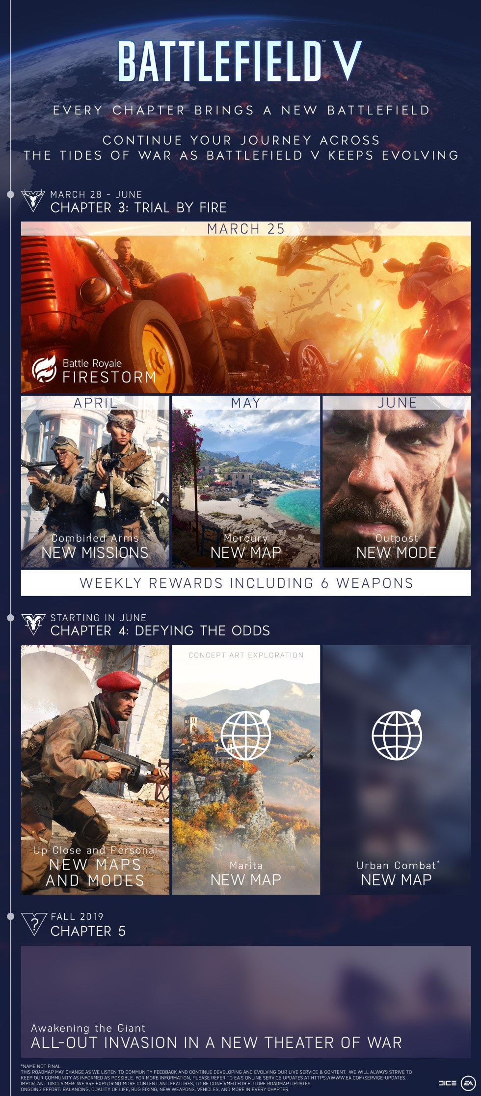Battlefield V's Roadmap for 2019 includes a lot of content to come